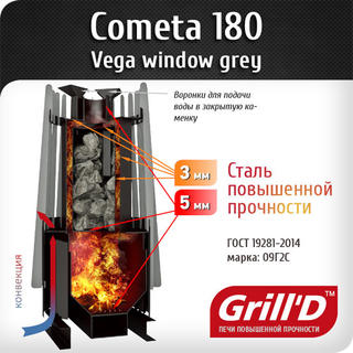 Cometa 180 Vega (Window black)